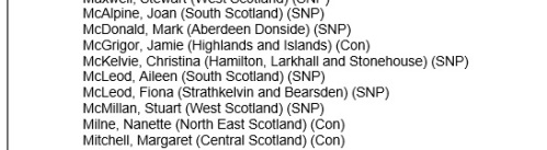 This is part of the list of the SNP MSPs who voted with their Tory chums against Labour's more humanitarian amendment. Truth hurts.